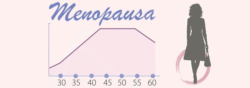 Menopauza – što možete učiniti!